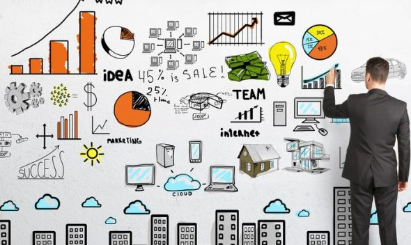 modelo de negocio B2B
